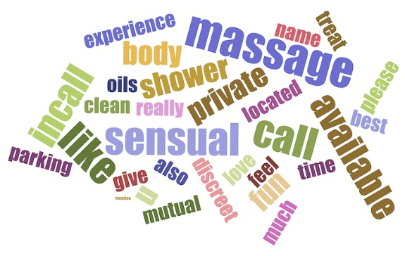 Keyword Cloud of Illicit Massage Search Terms | Project by Sheri Rosalia | Data Engineer | Data Analyst | Data Scientist
